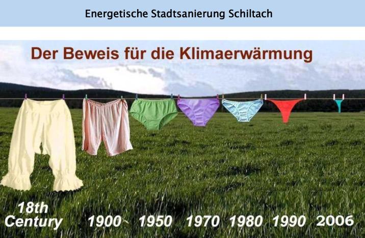 Der Beweis für die Klimaerwärmung