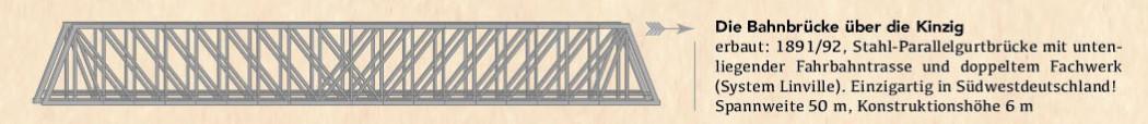 Bahnbrücke